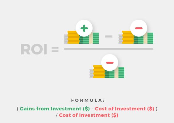 01return-on-investment-(ROI)