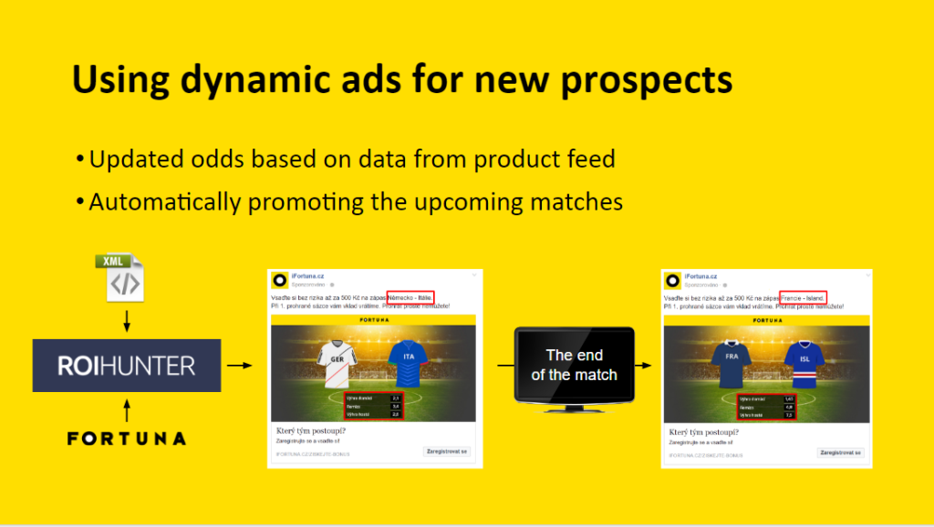 Fortuna- Dynamic ads for new prospects