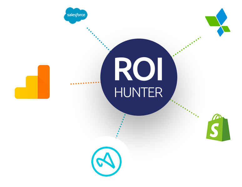 ROI Hunter Data Integrations