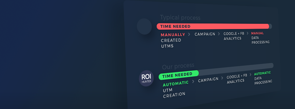 automated utm tracking