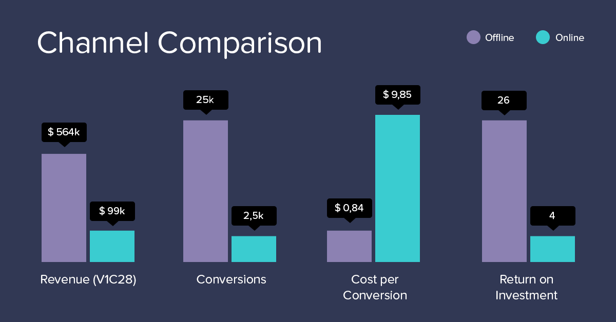 channel conversion comparison.png