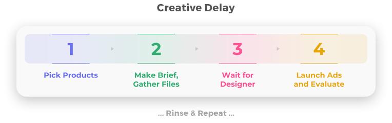creative delay_v2