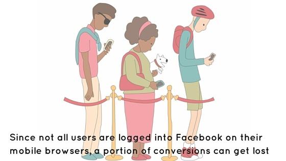 Cross device conversion