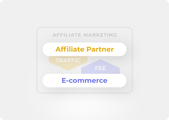 dictionary_affiliate_marketing