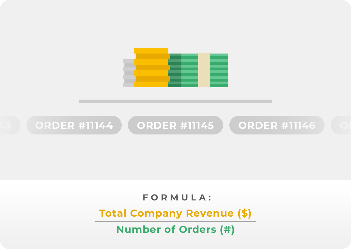 dictionary_average_order_value