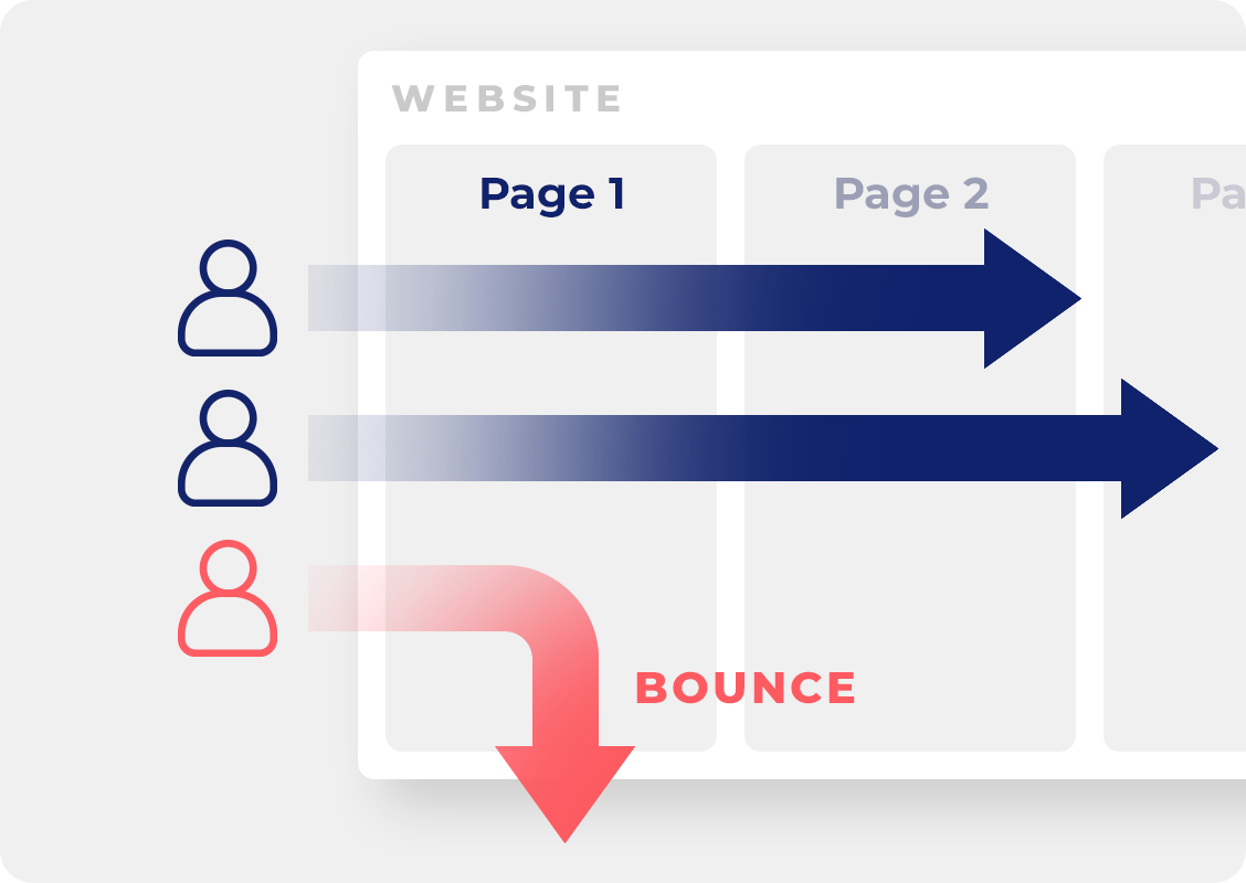 dictionary_bounce_rate