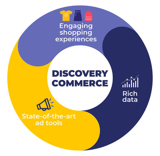 discovery_commerce-01-1
