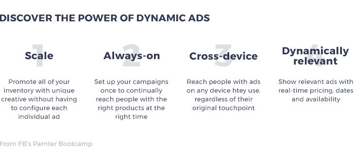 fbBootcamp_discover-the-power-of-dynamic-ads (1)