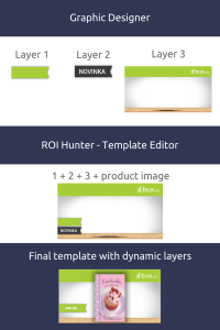 Graphic designer template