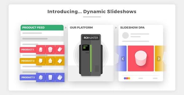 Dynamic Slideshows process