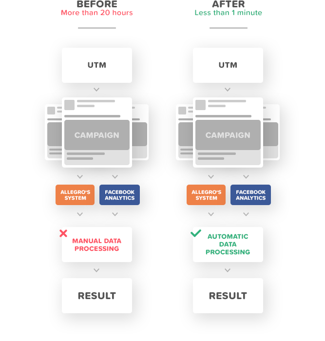tailoired-solution-system-integration.png